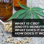 What is CBD ? Everything You need to Know About CBD   Benefits & Side Effects